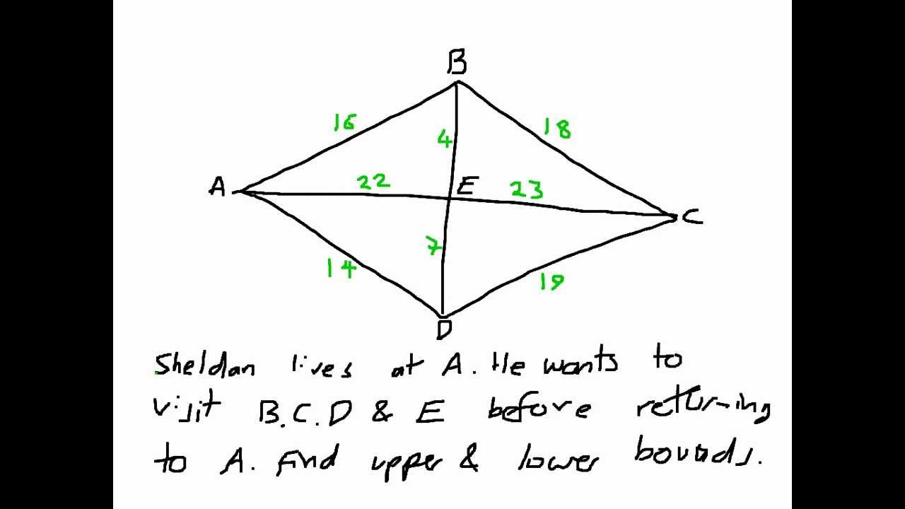 How to Solve Travelling Salesman Problems - TSP 5